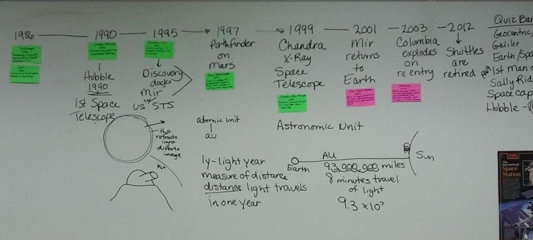 space exploration timeline - photo #17